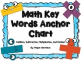 Math Key Words Anchor Chart