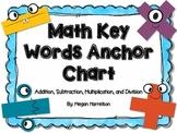 Math Key Words Anchor Chart