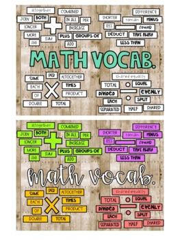 Math Key Words Bulletin Board