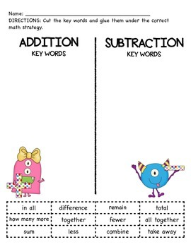 Math Key Words Bundle