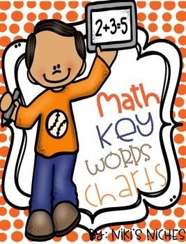 Math Key Words Charts
