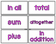 Math Key Words Bulletin Board Display | All 4 Operations | Color & B&W