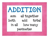 Math Key Words Poster - Problem Solving Dots and Stripes