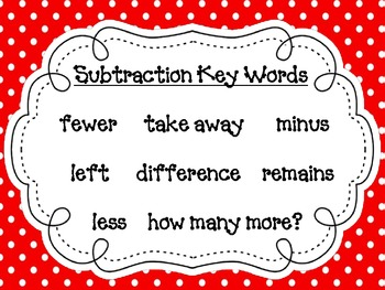 Math Key Words Poster Set