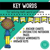Math Key Words Poster Set for Solving Word Problems