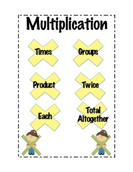 Math Key Words : Poster, Worksheet, and Word Search