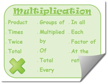 Math Key Words Poster (for math word problem comprehension)