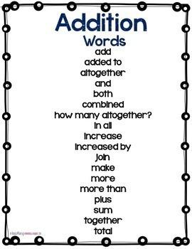 Math Word Problems Key Words Lists