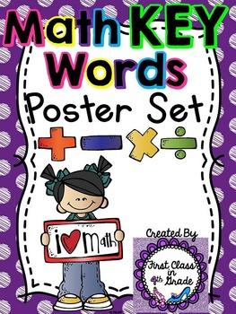 Math Key Words Posters (Colored Polka Dots)