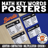FREE Math Key Words Posters - Add, Subtract, Multiply, and Divide!