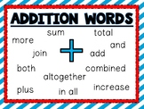 Math Key Words Posters for Word Problems