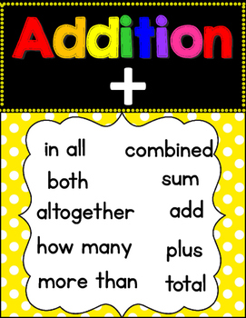 Math Key Words- Posters and Math Notebook Sheet