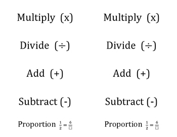 Math Key Words Quick Reference Notes