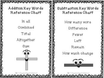 Math Key Words Reference Charts FREEBIE