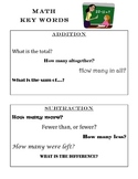 Math Key Words Reference