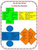 Math Key Words & Vocabulary Builder