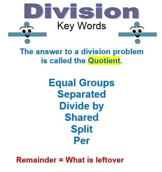 Math Key Words-Smart Bd & Printables to post/handout: for Add, Subt, Mult, Divis