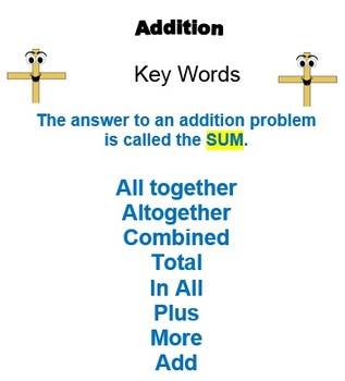 Math Key Words-Smart Bd & Printables to post/handout: for