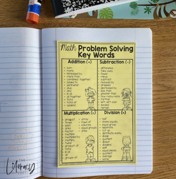 Math Key Words for Problem Solving {Notebook Anchor Charts ...