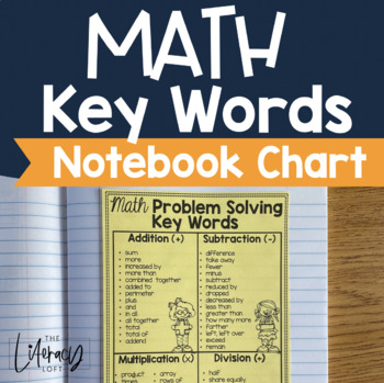 Math Key Words for Problem Solving {Notebook Anchor Charts}