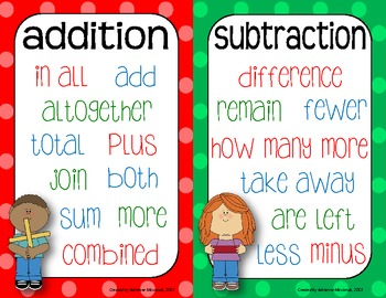 Math Key Words for Word Pro... by Adrienne Mosiondz | Teachers Pay ...