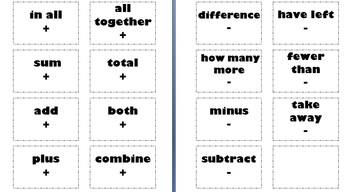 Math Key Words_Addition/subtraction_Activity,Signs, Flash Cards