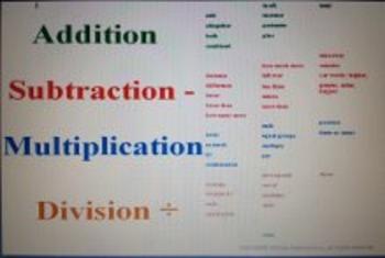 Math Key words