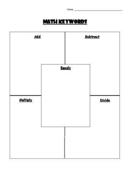 Math Keyword Chart