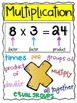 Math Keyword Poster Set and Mini-Anchor Charts