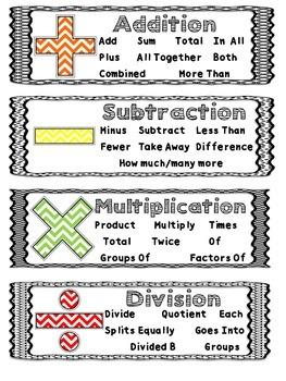 Math Keyword Bookmarks