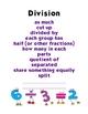 Math Keywords Poster Set