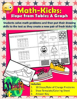 Math-Kicks: Slope From Tables and Graphs