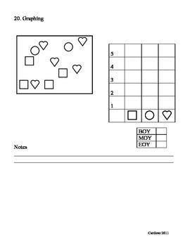 Math Kindergarten Assessment for BOY, MOY, EOY.