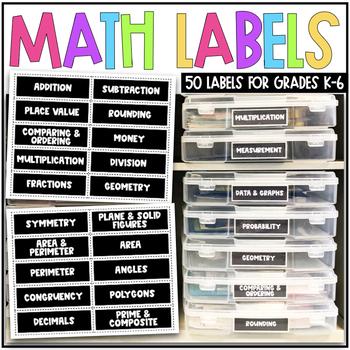 Math Labels