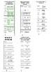 Math Ladder: Place Value