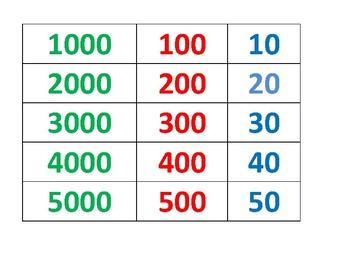 Math --- Large  Numeral Tiles for Decimal Math