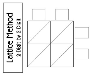 Math Lattice Method Template for Multiplication