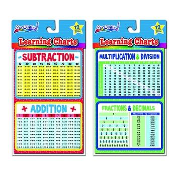 Math Learning Charts
