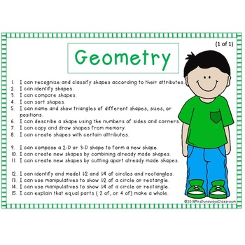 Math Learning Outcomes for First Grade (all year)