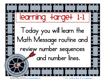 Math-Learning Target Posters for EDM Grade 2, Unit 1