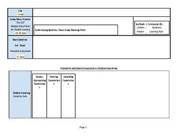 Math Lesson Plan Template - Common Core & Danielson Aligned