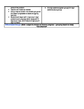 Math Lesson Plan Template *EDITABLE*