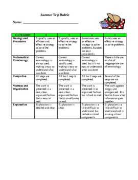 Math Lesson Plans - Classroom Store, Money In My Pocket, Summer Trip