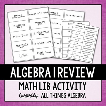 Algebra Review Math Lib