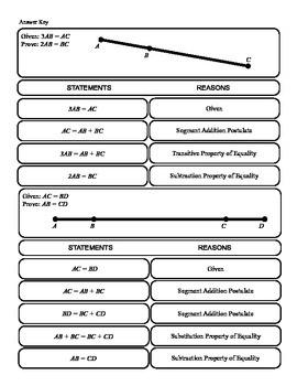 Math: Line Segment 2-Column Proofs Cut-out Activity