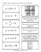 Math: Linear Equation Matching Cut-out Activity (linear functions)
