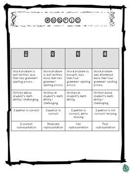 Math Literacy Graphic Organizer/ Rubric/ Checklist