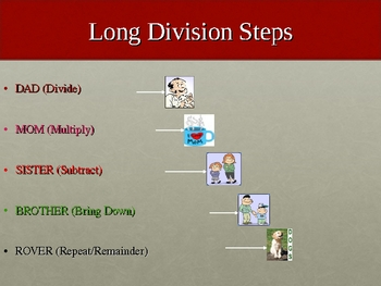 Math Long Division interactive Powerpoint Lesson and Vocabulary review