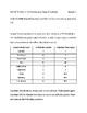 Math M-STEP Word Problems Performance Task Practice Grades 4/5
