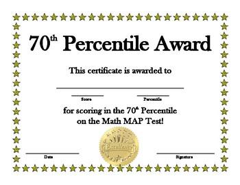 Math MAP 70th Percentile Award